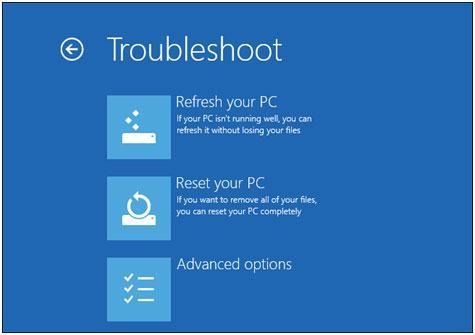 usb recovery驱动器恢复Windows系统