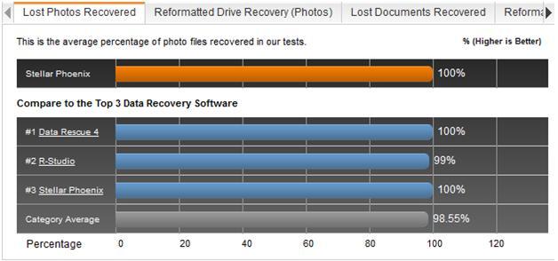 mac硬盘恢复工具01