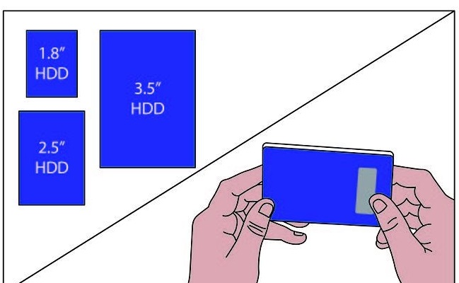 USB硬盘型号6