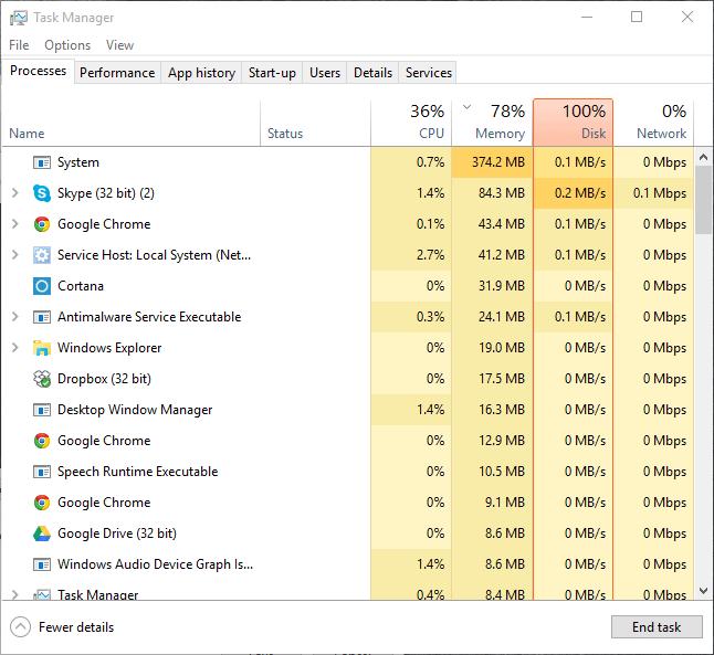 Windows 10 100%磁盘使用问题