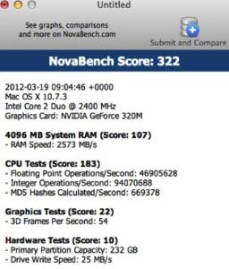 Mac硬盘测试3的NovaBench得分