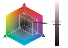 颜色模型有哪些-图像颜色模型